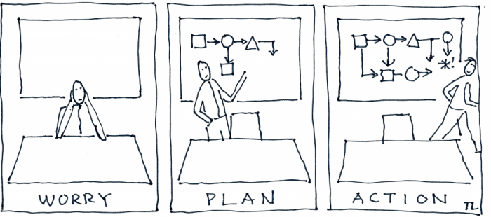 Worry-Plan-Action